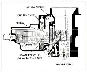 1959 Buick Stromberg Carburetor Power System