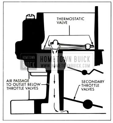 1959 Buick Thermostatic Valve Assembly