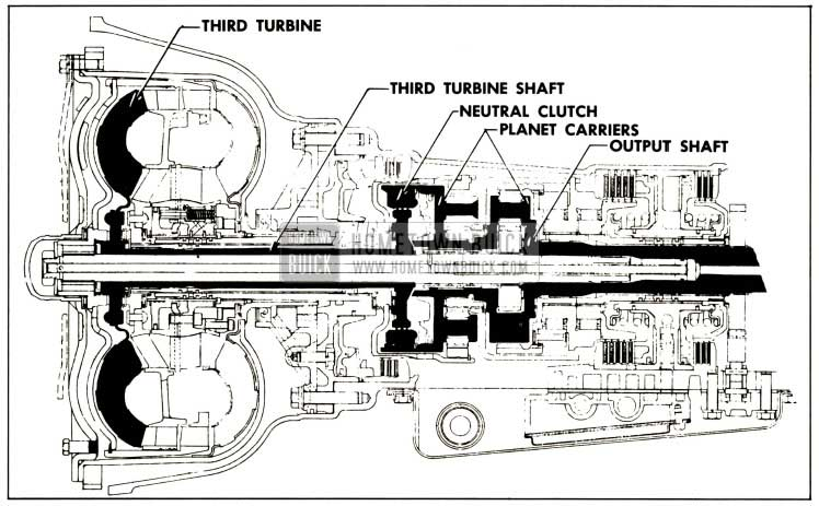 1959 Buick Third Turbine, Third Turbine Shaft, Neutral Clutch, Planet Carriers, and Output Shaft