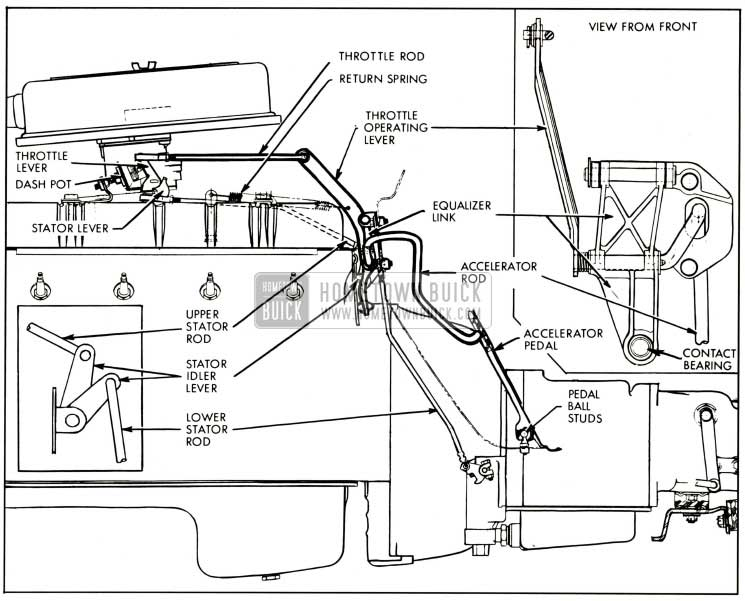 service manual  how to adjust transmission linkage 1989