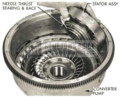1959 Buick Triple Turbine Transmission - Measurement of Converter Clearance