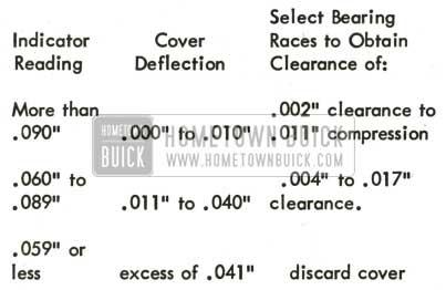 1959 Buick Triple Turbine Transmission - Proper Converter Clearance