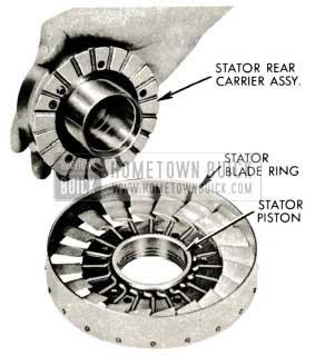 1959 Buick Triple Turbine Transmission - Stator Blades Assembly