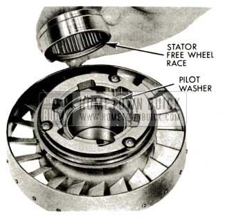 1959 Buick Triple Turbine Transmission - Stator Free Wheel Clutch