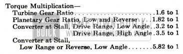 1959 Buick Twin Turbine Transmission Specification