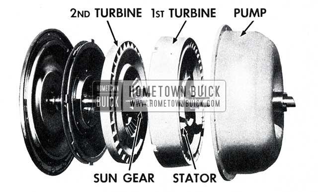 1953 Buick Dynaflow Transmission Turbines